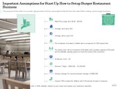 Restaurant Business Setup Plan Important Assumptions For Start Up How To Setup Burger Restaurant Business Portrait PDF