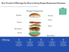 Restaurant Business Setup Plan Key Product Offerings For How To Setup Burger Restaurant Business Designs PDF