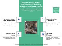 Restaurant Business Setup Plan Major Driving Growth Factors For How To Setup Burger Restaurant Business Download PDF