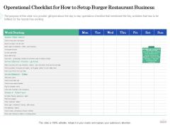 Restaurant Business Setup Plan Operational Checklist For How To Setup Burger Restaurant Business Download PDF