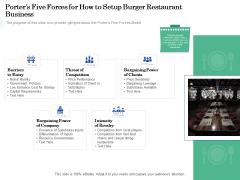 Restaurant Business Setup Plan Porters Five Forces For How To Setup Burger Restaurant Business Microsoft PDF