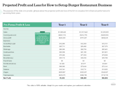 Restaurant Business Setup Plan Projected Profit And Loss For How To Setup Burger Restaurant Business Diagrams PDF