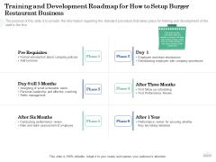 Restaurant Business Setup Plan Training And Development Roadmap For How To Setup Burger Restaurant Business Rules PDF