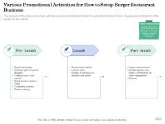 Restaurant Business Setup Plan Various Promotional Activities For How To Setup Burger Restaurant Business Summary PDF