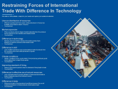 Restraining Forces Of International Trade With Difference In Technology Ppt PowerPoint Presentation Infographics Samples PDF