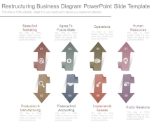 Restructuring Business Diagram Powerpoint Slide Template