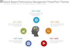 Result Based Performance Management Powerpoint Themes