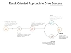 Result Oriented Approach To Drive Success Ppt PowerPoint Presentation Portfolio Elements