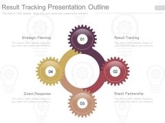 Result Tracking Presentation Outline
