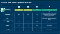 Results After The Acquisition Process Ppt Pictures Objects PDF