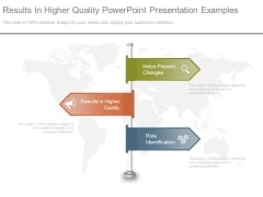 Results In Higher Quality Powerpoint Presentation Examples