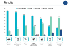 Results Ppt PowerPoint Presentation Ideas Graphics Example