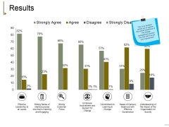 Results Ppt PowerPoint Presentation Model Gallery