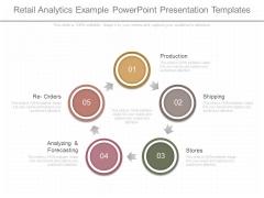 Retail Analytics Example Powerpoint Presentation Templates