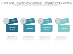 Retail And E Commerce Business Template Ppt Example