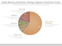Retail Banking Distribution Strategy Diagram Powerpoint Guide