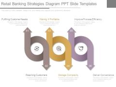 Retail Banking Strategies Diagram Ppt Slide Templates