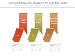 Retail Branch Strategy Diagram Ppt Examples Slides