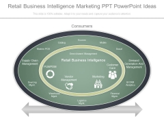 Retail Business Intelligence Marketing Ppt Powerpoint Ideas