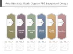Retail Business Needs Diagram Ppt Background Designs