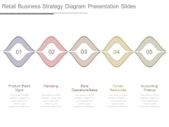 Retail Business Strategy Diagram Presentation Slides