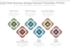 Retail Business Strategy Example Presentation Portfolio