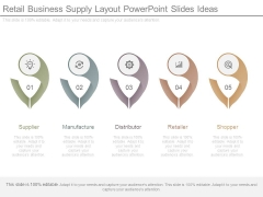 Retail Business Supply Layout Powerpoint Slides Ideas