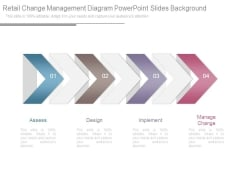 Retail Change Management Diagram Powerpoint Slides Background