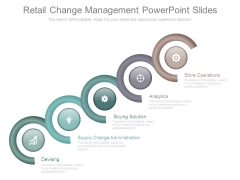Retail Change Management Powerpoint Slides