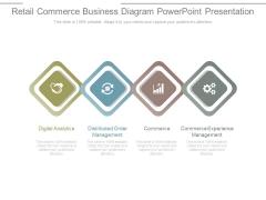 Retail Commerce Business Diagram Powerpoint Presentation
