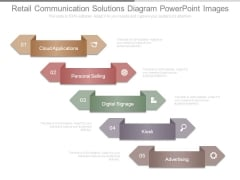 Retail Communication Solutions Diagram Powerpoint Images