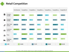 Retail Competition Ppt PowerPoint Presentation Icon Microsoft