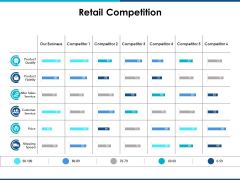 Retail Competition Ppt Powerpoint Presentation Inspiration Infographic Template