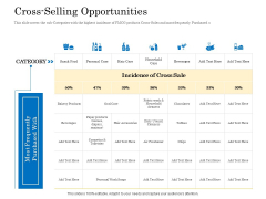 Retail Cross Selling Techniques Cross Selling Opportunities Demonstration PDF