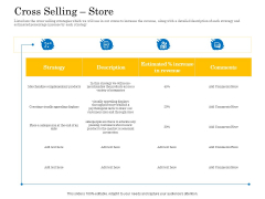 Retail Cross Selling Techniques Cross Selling Store Sample PDF