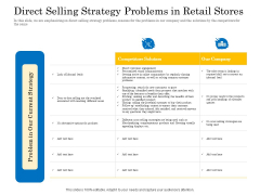 Retail Cross Selling Techniques Direct Selling Strategy Problems In Retail Stores Brochure PDF