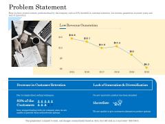 Retail Cross Selling Techniques Problem Statement Background PDF