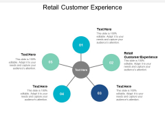 Retail Customer Experience Ppt PowerPoint Presentation Styles Icons Cpb