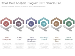 Retail Data Analysis Diagram Ppt Sample File