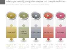 Retail Digital Marketing Management Template Ppt Examples Professional