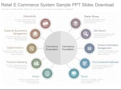 Retail E Commerce System Sample Ppt Slides Download