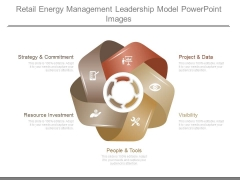 Retail Energy Management Leadership Model Powerpoint Images