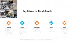 Retail Industry Outlook Key Drivers For Retail Growth Rules PDF
