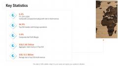 Retail Industry Outlook Key Statistics Template PDF