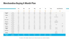 Retail Industry Outlook Merchandise Buying 6 Month Plan Icons PDF