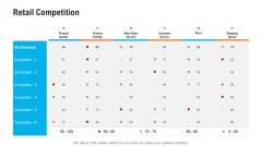Retail Industry Outlook Retail Competition Background PDF