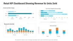 Retail Industry Outlook Retail KPI Dashboard Showing Revenue Vs Units Sold Clipart PDF