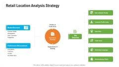 Retail Industry Outlook Retail Location Analysis Strategy Rules PDF