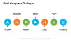 Retail Industry Outlook Retail Management Challenges Rules PDF