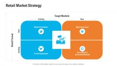 Retail Industry Outlook Retail Market Strategy Designs PDF